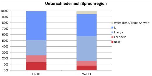 _3-2019_gfs_Atomausstieg_Sprachregion