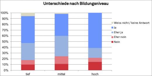 _5-2019_gfs_Atomausstieg_Bildung
