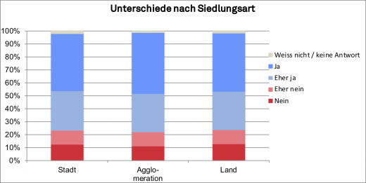_7-2019_gfs_Atomausstieg_Stadt_Land